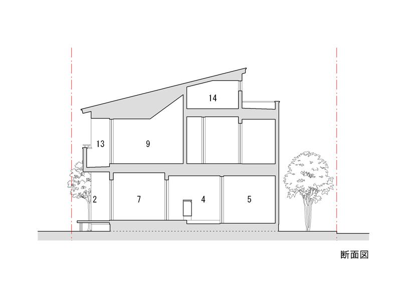 1 車庫 2 縁側 3 ポーチ 4 玄関 5 物置 6 主寝室 7 寝室 8 納戸<br />9 居間 10 小間 11 台所 12 食品庫 13 テラス 14 ロフト